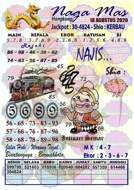 Hk Kamis Master Angka Jitu : kamis, master, angka, Forum, Angka, Kamis