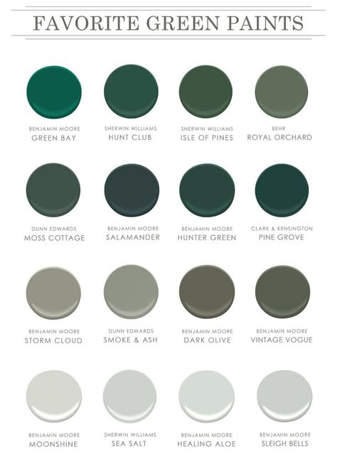 Studio McGee: Our Favorite Green Paints Shop Benjamin Moore Green Bay Hunt Club SW 6468 - Green Paint Color - Sherwin-Williams, Isle of Pines SW 6461 - Green Paint Color - Sherwin-Williams, Royal Orchard Studio Mcgee, Painting Studio, House Painting, Painting Tips, Painting Doors, Painting Walls, Painting Techniques, Benjamin Moore Storm, Benjamin Moore Green Gray