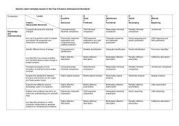 Definition essay slideshare