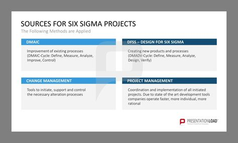 Sources for Six Sigma Projects The Following Methods are Applied - project status sheet
