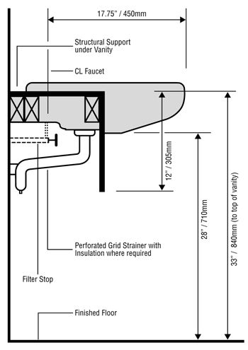 Ada Bathroom Sinks | If you use the dimensions the way it is shown ...