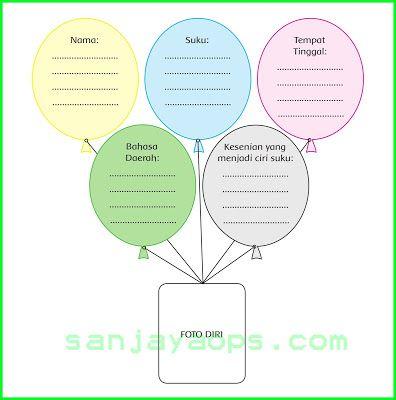 Kunci Jawaban Buku Siswa Tema 7 Kelas 5 Halaman 30 32 33 35 37 41 42 Sanjayaops Buku Halaman Kurikulum