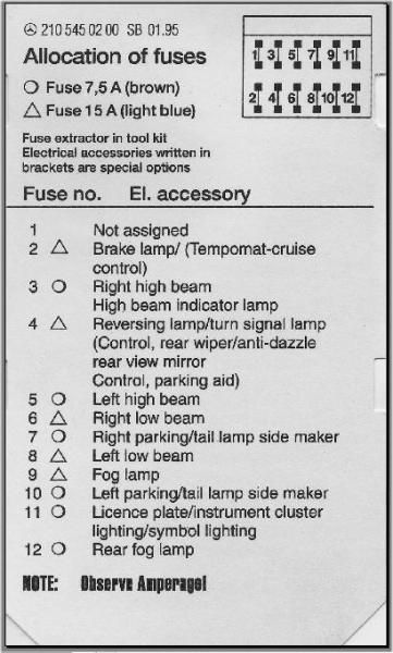 2003 Mercede E320 Fuse Diagram