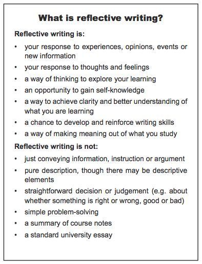 how to write a course reflection paper