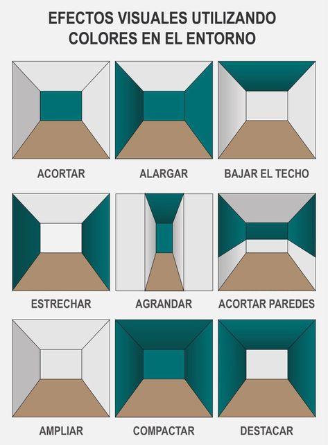 Interior Design Tips, Interior Design Living Room, Interior Decorating, Hallway Decorating, Decorating Ideas, Decor Ideas, Design Room, Design Design, Design Table