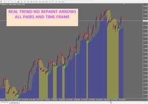 R074 Real Trend No Repaint System Indicator Metatrader 4