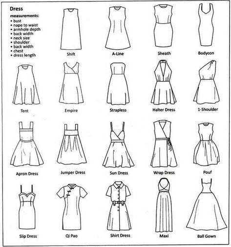 Different Types of Dresses                                                                                                                                                      More
