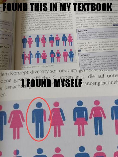 Genderfluid Masterrace!