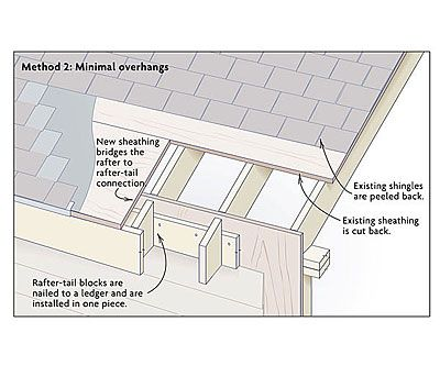Adding Roof Overhangs Fine Homebuilding Roof Overhang Building A House Roof