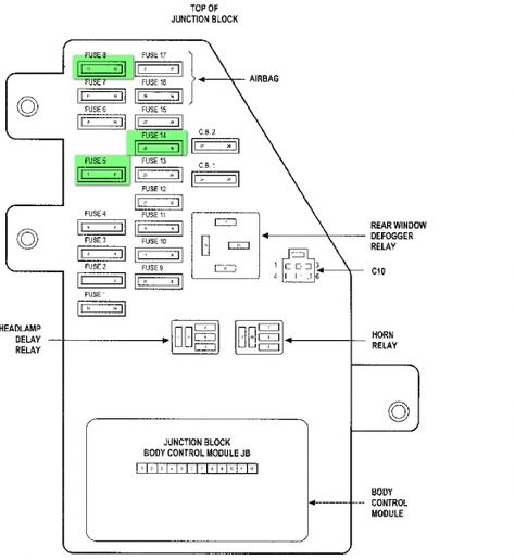 Wiring Diagram For 2001 Dodge Stratus | schematic and ...