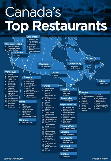Canada's 100 best restaurants, according to OpenTable
