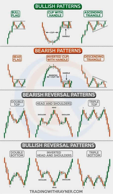 donna forex compounding system