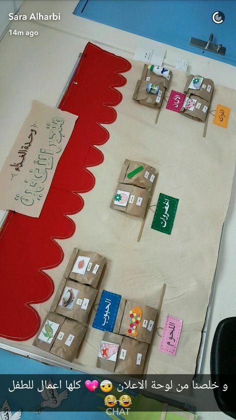 لوحة اعلان وحدة الغذاء School Crafts Spring Crafts For Kids Arabic Kids