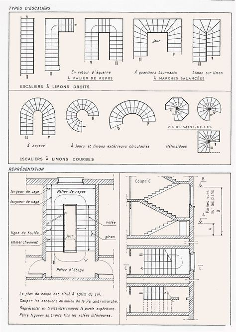 Image result for type of stairs Creative Pinterest Staircases - faire plan de maison gratuit