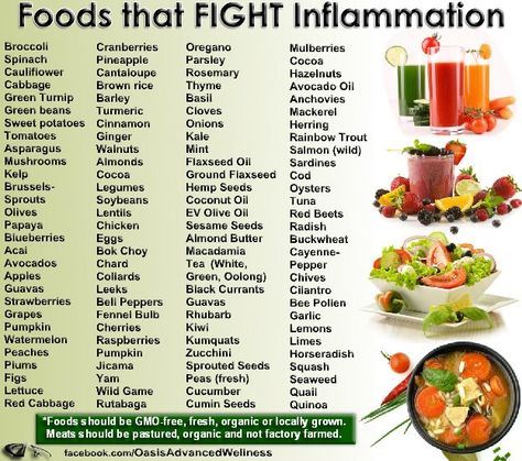 Foods That FIGHT Inflammation. Eat like this, do Life Long Vitality food based supplements, 2 drops frankincense under toungue morning and night and drink lemon essential oil in your water to get rid of chronic inflammation. That is what I did to get rid of migraines that I had had for 30 years. Haven't had a migraine for over a year and a half. :)