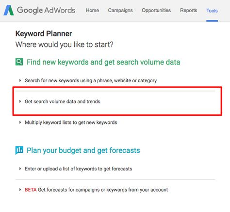Simple Seo Checklist For Ecommerce Or Any Sites In 40 Minutes Or