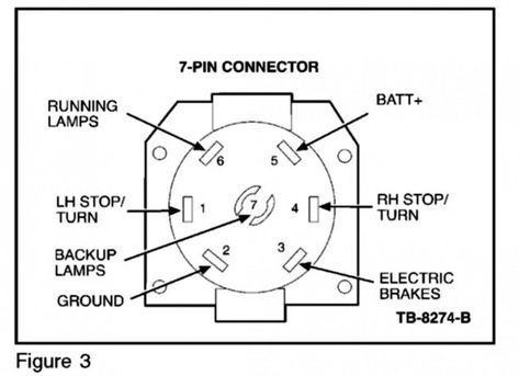 7 Way Trailer Wiring Diagram With Brakes