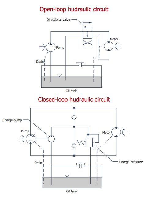Mechanical Engineering Hydraulic Circuit Mechanical Engineering Hydraulic Systems Mechanical Engineering Design