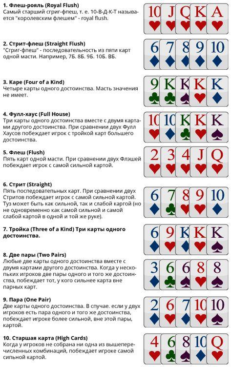 Играть карты с другими в виртуальное казино можно выиграть