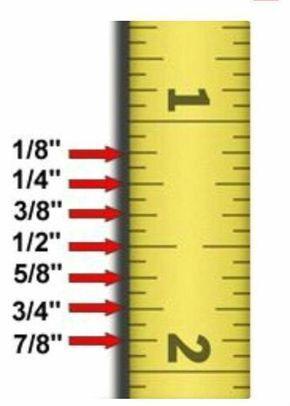 Milimetros A Pulgadas Herramientas De Carpinteria Pulgadas A