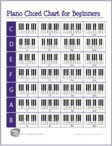 The Piano Student - Free piano sheet music at various levels