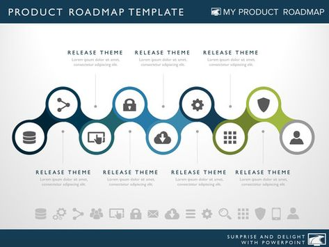 Seven Phase It Strategy Timeline Roadmap Powerpoint Diagram