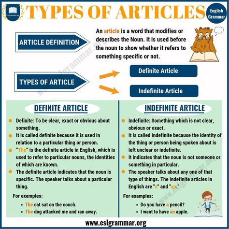 Types of Articles: Definite Article & Indefinite Articles