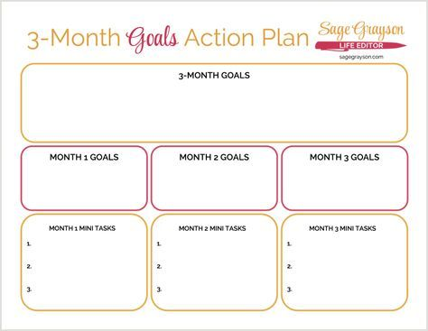 The Elephant in the Room and Your Goals Action Plan   Goal