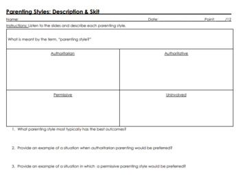 Parenting Styles Powerpoint Worksheet Skit Fcs 2 Day Lesson Plan Parenting Styles Skits Different Parenting Styles