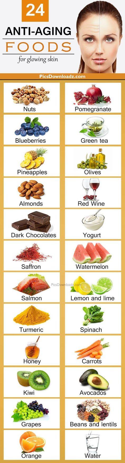 Anti Age Food