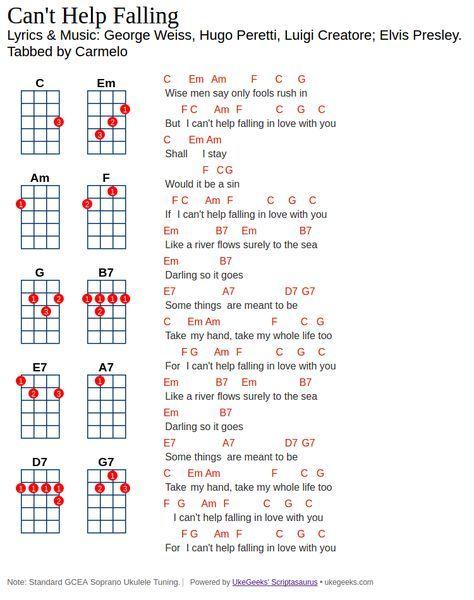 Elvis Presley Can T Help Falling Ukulele Chords Songs Ukulele