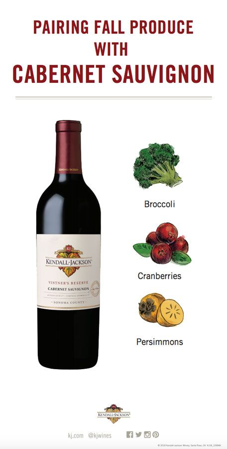 Pin On Wine And Food Pairings
