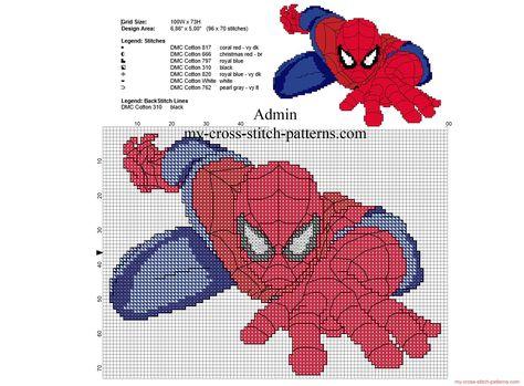 Patron punto de cruz Spider Man Hombre Araña