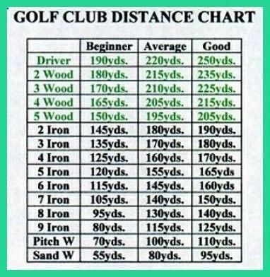 8 Top Tips For Improving Your Golf Swing Golf Pro Tips Golf Tips Golf Tips For Beginners Golf Chipping