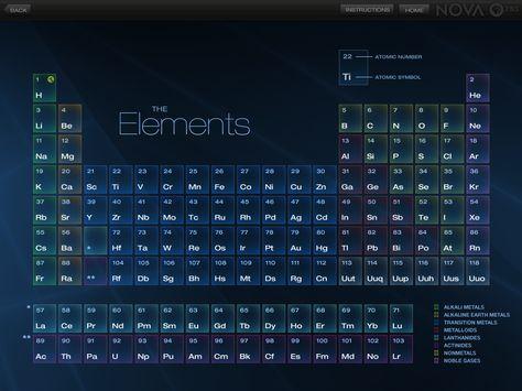 periodic table 2017 Periodic Table Wallpaper Pinterest - new periodic table app.com