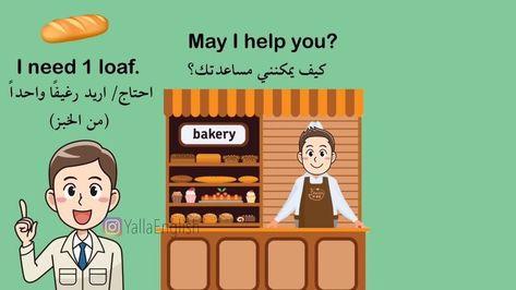 مرحبا للمبتدئين محادثة قصيرة جد ا انقلش انجليزي تعلم انجليزي Learn English Arabic Sentences Learning
