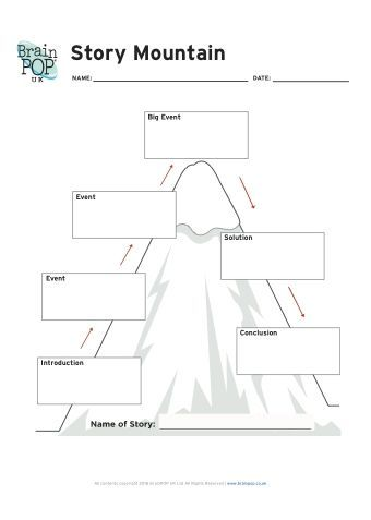Brainpop Story Mountain Narrative Writing Graphic Organizers Writing Graphic Organizers Graphic Organisers