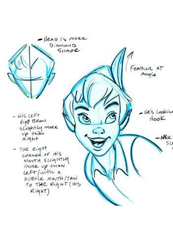 Afbeeldingsresultaat Voor Peter Pan Face Disney Drawings Disney