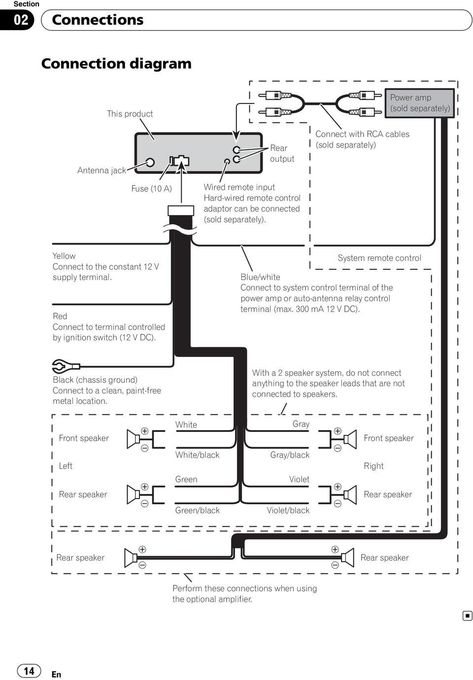 Pioneer Deh 1850 Wiring Diagram Facybulka Me For