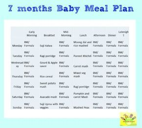 7 Month Baby Food Chart Weekly Meal Plan For 7 Months Baby
