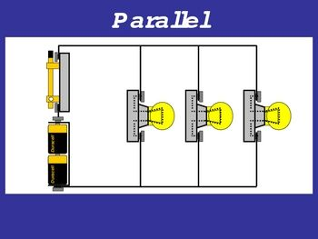 Series Vs Parallel Circuits Powerpoint Animation Powerpoint