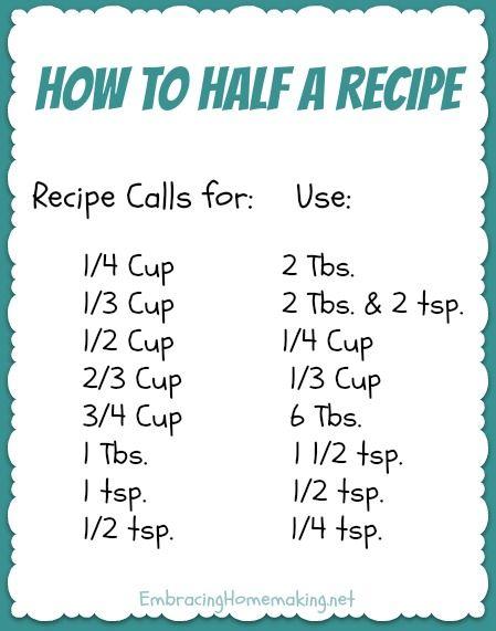How to Half a recipe