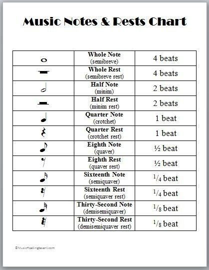 Pin By Sylvia Torres On Teaching Music Notes Learn Music Music Education