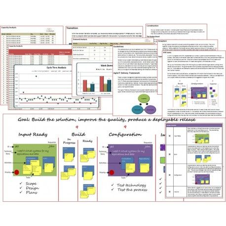 7 best Agile Projects \/ Kanban images on Pinterest Project - project closure template