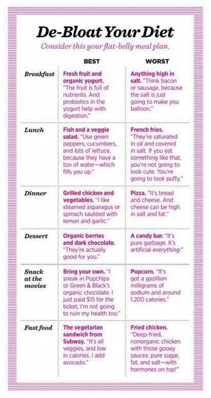 ketogenic diet and seasonal allergies