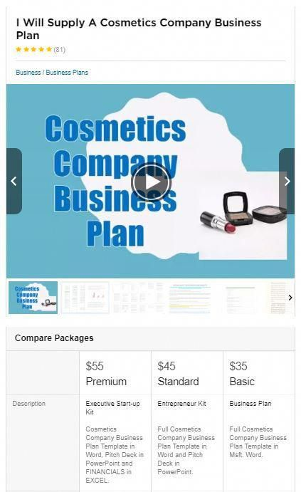 Start Your Own Cosmetics Line With This Easy To Use Business Plan