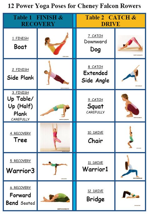 Ayurveda Charts Pdf And Yoga Asanas Chart With Name