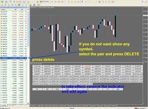R065 Change Pairs And Tf Easy Indicator Metatrader 4