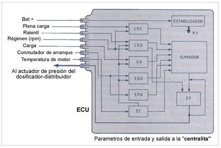 Sistema De Inyeccion Gasolina Ke Jetronic Floor Plans Diagram