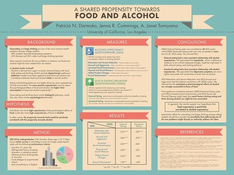 Academic Poster Template Download